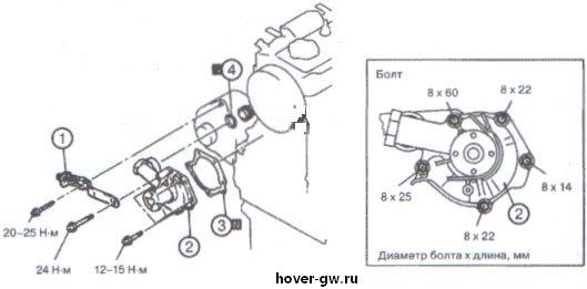 Тест драйв GW Hover H3   Честный тест-драйв