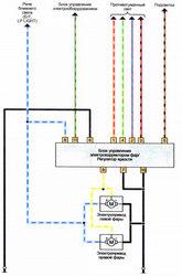 электросхема корректора фар