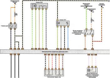 схема эсуд дизельного двигателя