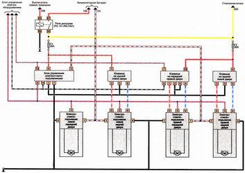 электросхема стеклоподъёмников