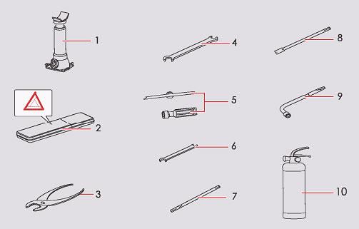 комплект щтатного инструмента