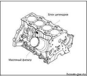 Купить Ховер Н6 Москва цена 2019-2020 на Great Wall Hover H6 новый, официальный дилер - все комплектации