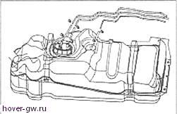 Замена топливного бака Great Wall Hover (Haval H5, H3 Ховер)