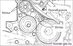 Замена ремня грм ховер н5 дизель