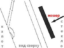 Идентификация автомобиля, таблички и vin номер Great Wall Hover (Haval H5, H3 Ховер)